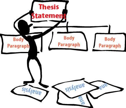 Essay empathy thesis statement catcher in the rye